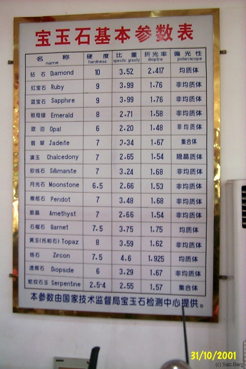 China2_Xian_4048
